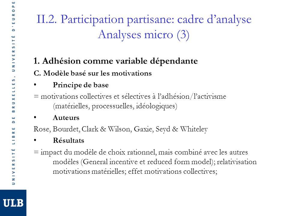 II.2. Participation partisane: cadre danalyse Analyses micro (3) 1. Adhésion comme variable dépendante C. Modèle basé sur les motivations Principe de