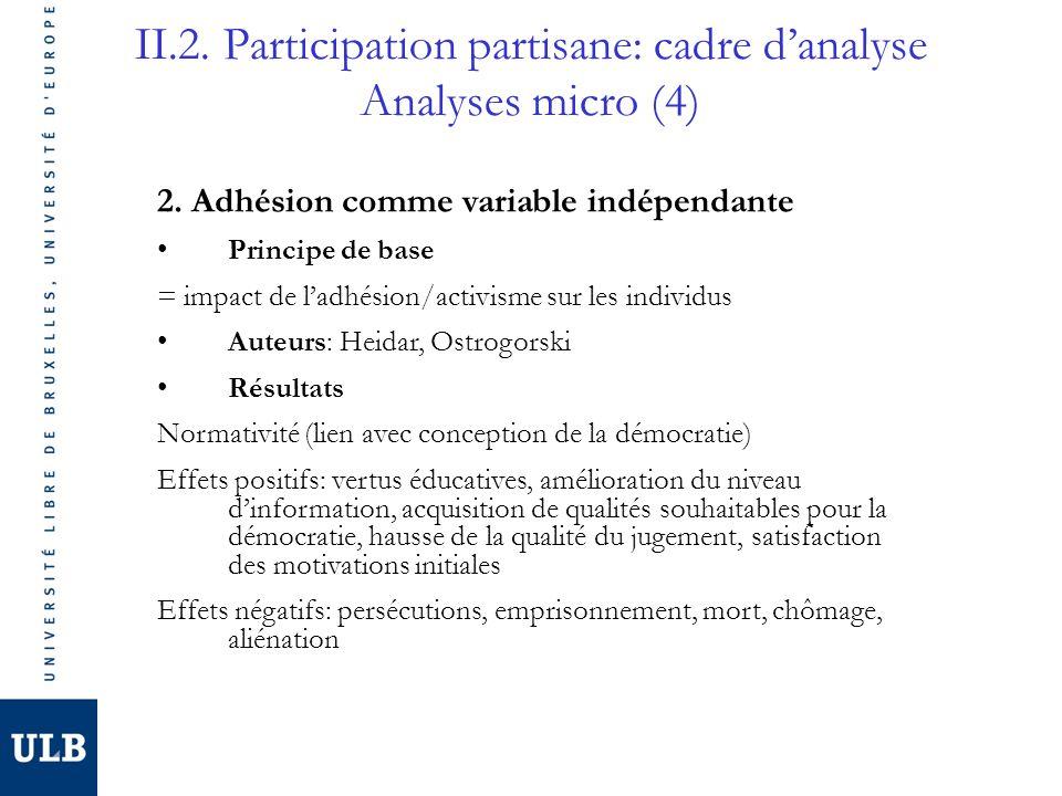 II.2. Participation partisane: cadre danalyse Analyses micro (4) 2. Adhésion comme variable indépendante Principe de base = impact de ladhésion/activi