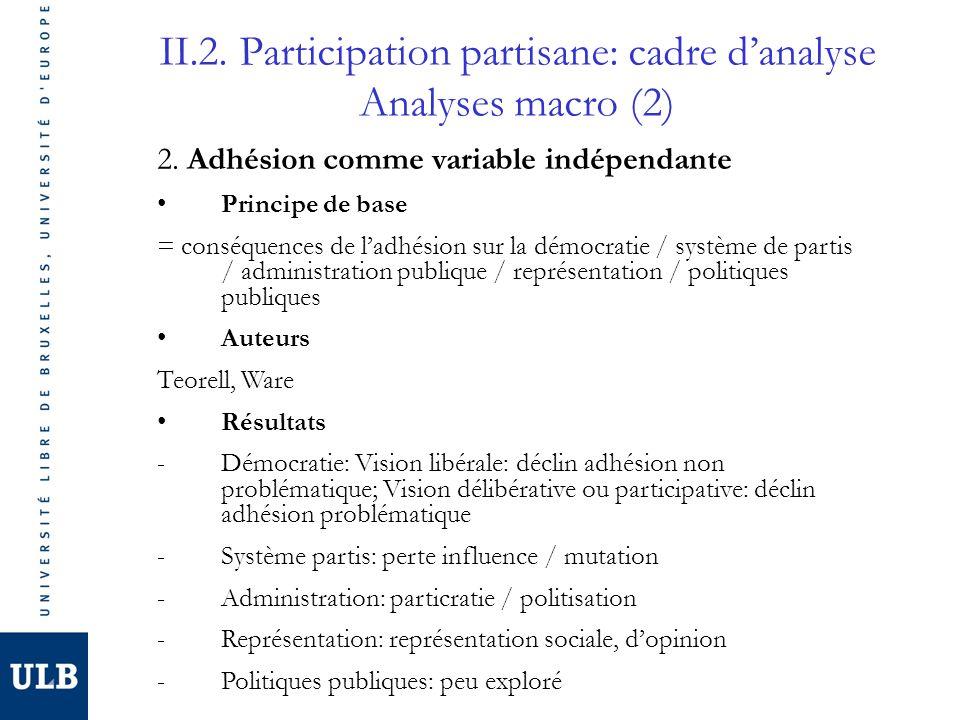 II.2. Participation partisane: cadre danalyse Analyses macro (2) 2. Adhésion comme variable indépendante Principe de base = conséquences de ladhésion