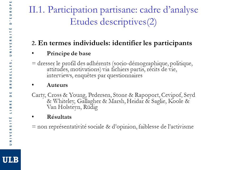 II.1. Participation partisane: cadre danalyse Etudes descriptives(2) 2. En termes individuels: identifier les participants Principe de base = dresser
