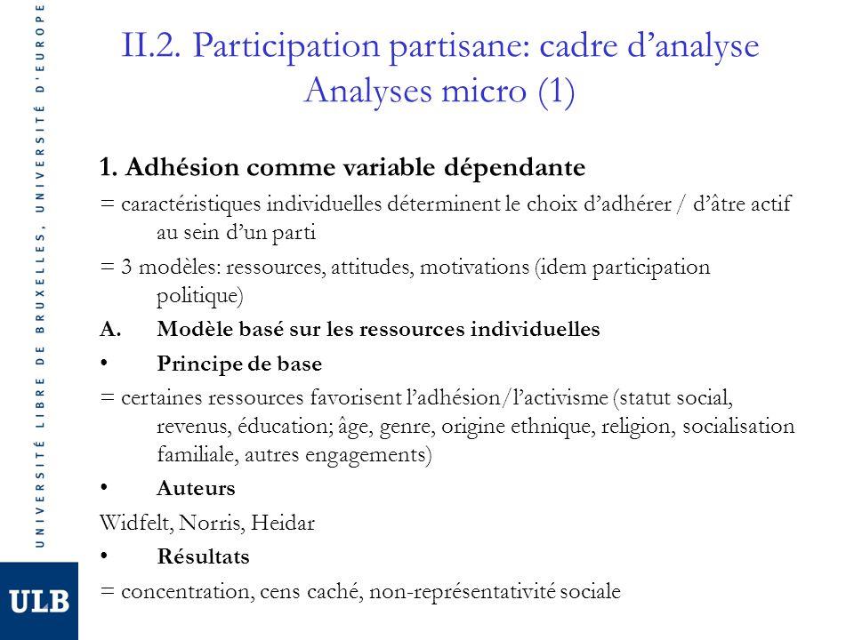 1. Adhésion comme variable dépendante = caractéristiques individuelles déterminent le choix dadhérer / dâtre actif au sein dun parti = 3 modèles: ress
