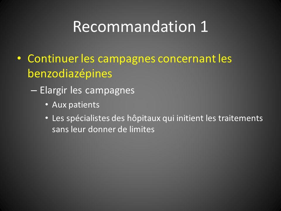 Recommandation 1 Continuer les campagnes concernant les benzodiazépines – Elargir les campagnes Aux patients Les spécialistes des hôpitaux qui initien