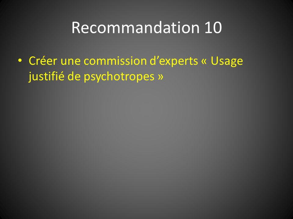 Recommandation 10 Créer une commission dexperts « Usage justifié de psychotropes »