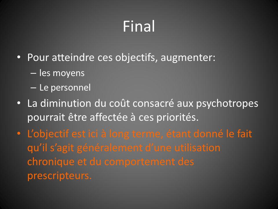 Final Pour atteindre ces objectifs, augmenter: – les moyens – Le personnel La diminution du coût consacré aux psychotropes pourrait être affectée à ce