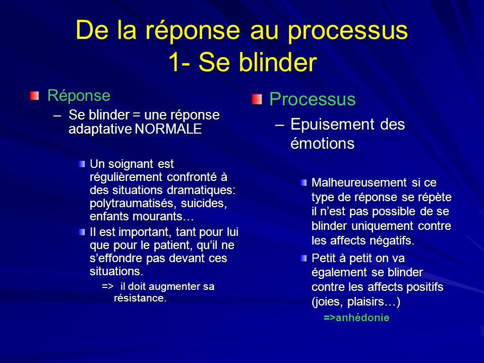 De la réponse au processus 1- Se blinder Réponse –Se blinder = une réponse adaptative NORMALE Un soignant est régulièrement confronté à des situations