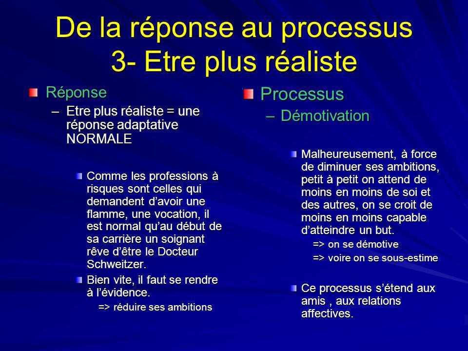 De la réponse au processus 3- Etre plus réaliste Réponse –Etre plus réaliste = une réponse adaptative NORMALE Comme les professions à risques sont cel