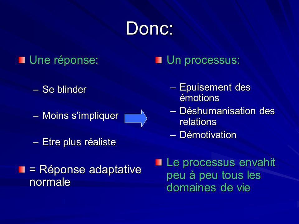 Donc: Une réponse: –Se blinder –Moins simpliquer –Etre plus réaliste = Réponse adaptative normale Un processus: –Epuisement des émotions –Déshumanisat