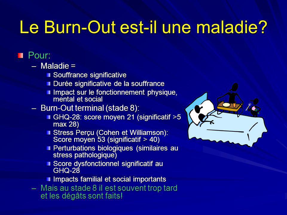 Le Burn-Out est-il une maladie? Pour: –Maladie = Souffrance significative Durée significative de la souffrance Impact sur le fonctionnement physique,