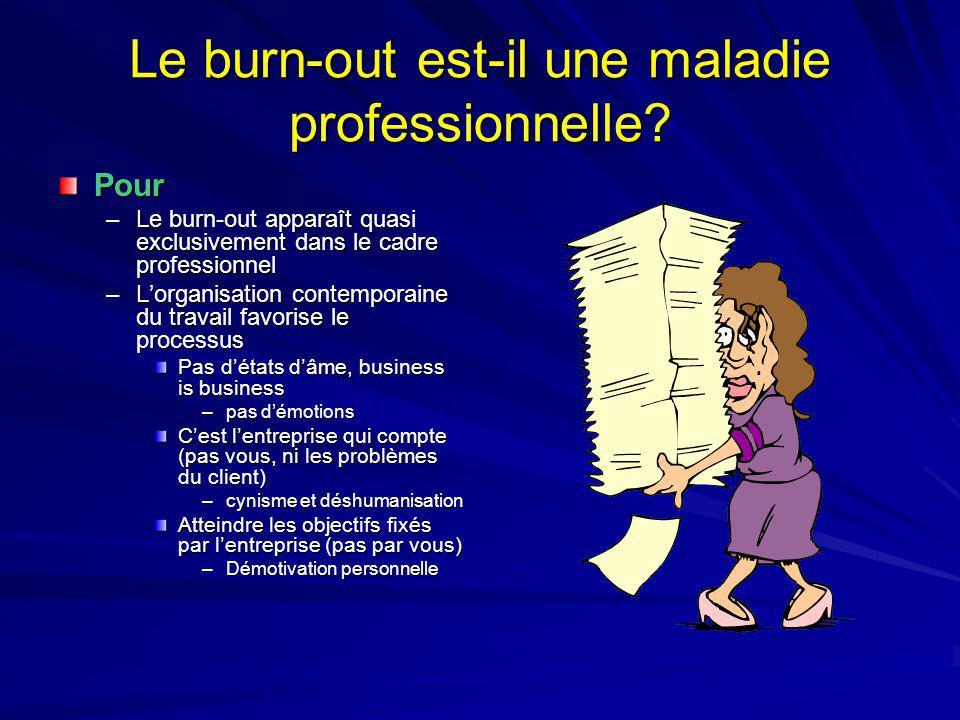 Le burn-out est-il une maladie professionnelle? Pour –Le burn-out apparaît quasi exclusivement dans le cadre professionnel –Lorganisation contemporain