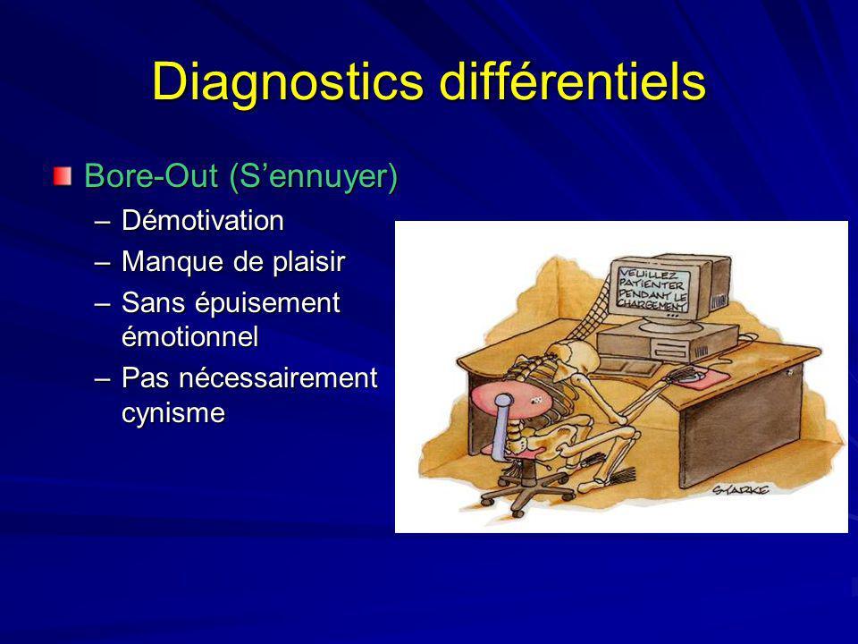 Diagnostics différentiels Bore-Out (Sennuyer) –Démotivation –Manque de plaisir –Sans épuisement émotionnel –Pas nécessairement cynisme