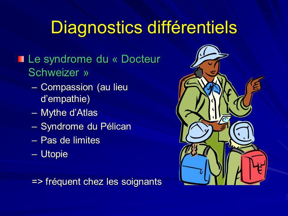 Diagnostics différentiels Le syndrome du « Docteur Schweizer » –Compassion (au lieu dempathie) –Mythe dAtlas –Syndrome du Pélican –Pas de limites –Uto