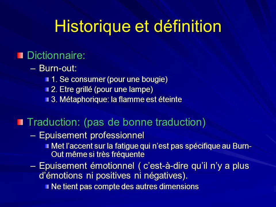 Historique et définition Dictionnaire: –Burn-out: 1. Se consumer (pour une bougie) 2. Etre grillé (pour une lampe) 3. Métaphorique: la flamme est étei