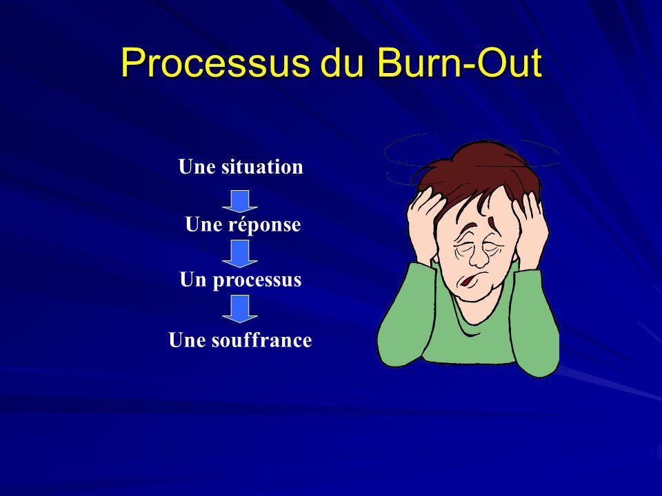 Processus du Burn-Out Une réponse Une situation Un processus Une souffrance