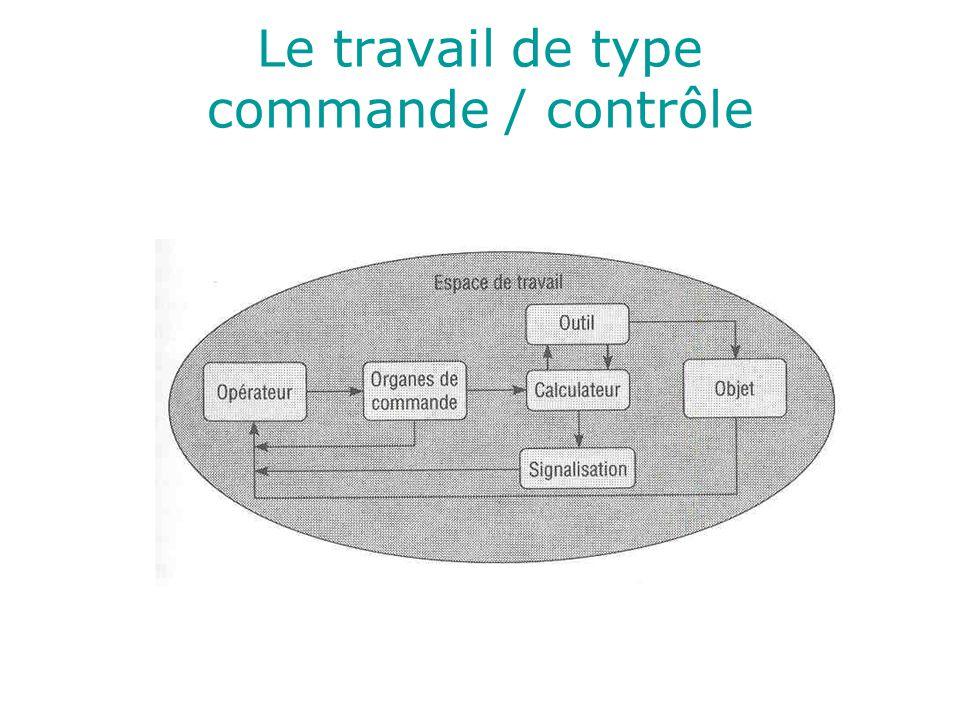 Le travail de type commande / contrôle