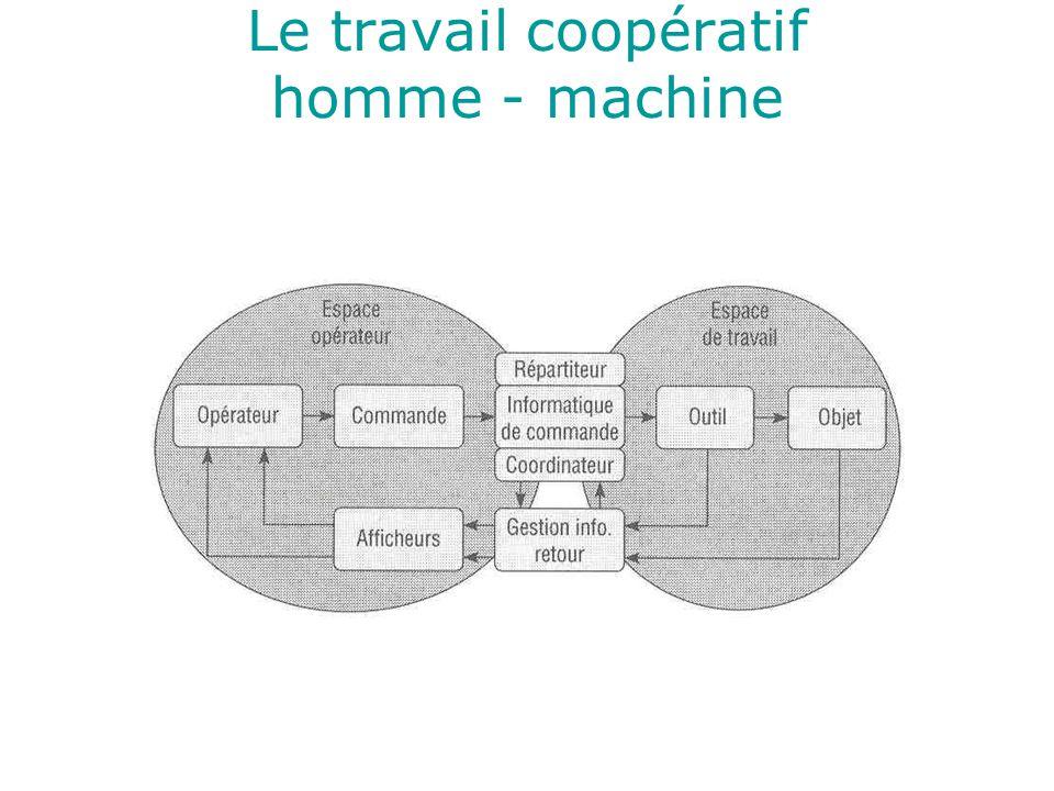 Le travail coopératif homme - machine