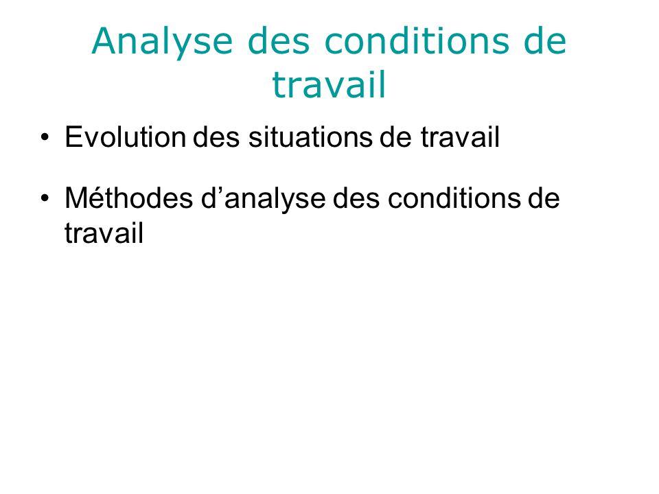 Analyse des conditions de travail Evolution des situations de travail Méthodes danalyse des conditions de travail