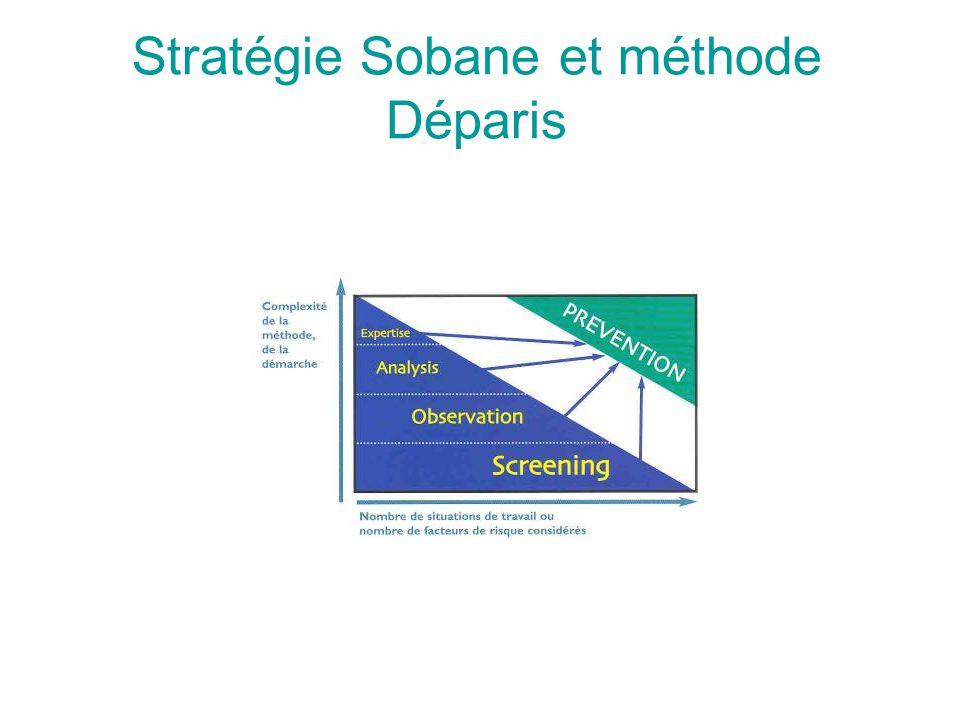 Stratégie Sobane et méthode Déparis