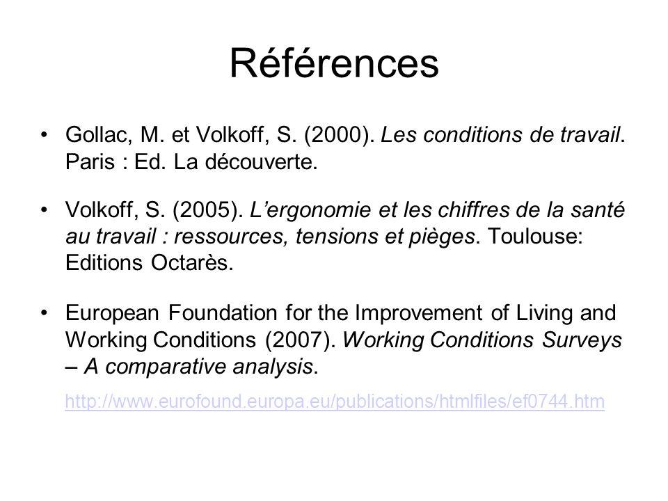 Références Gollac, M. et Volkoff, S. (2000). Les conditions de travail.