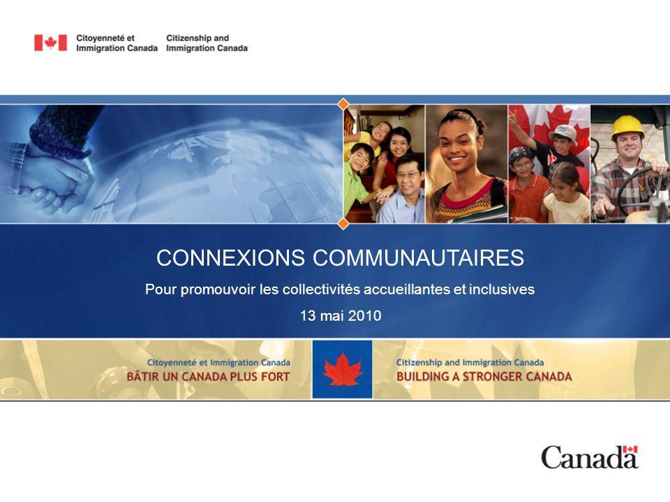 Sondage sur limmigration, létablissement, lintégration et le rendement des programmes – 2009 La moitié des Canadiens (50 %) déclarent que limmigration a un effet favorable sur leur collectivité.