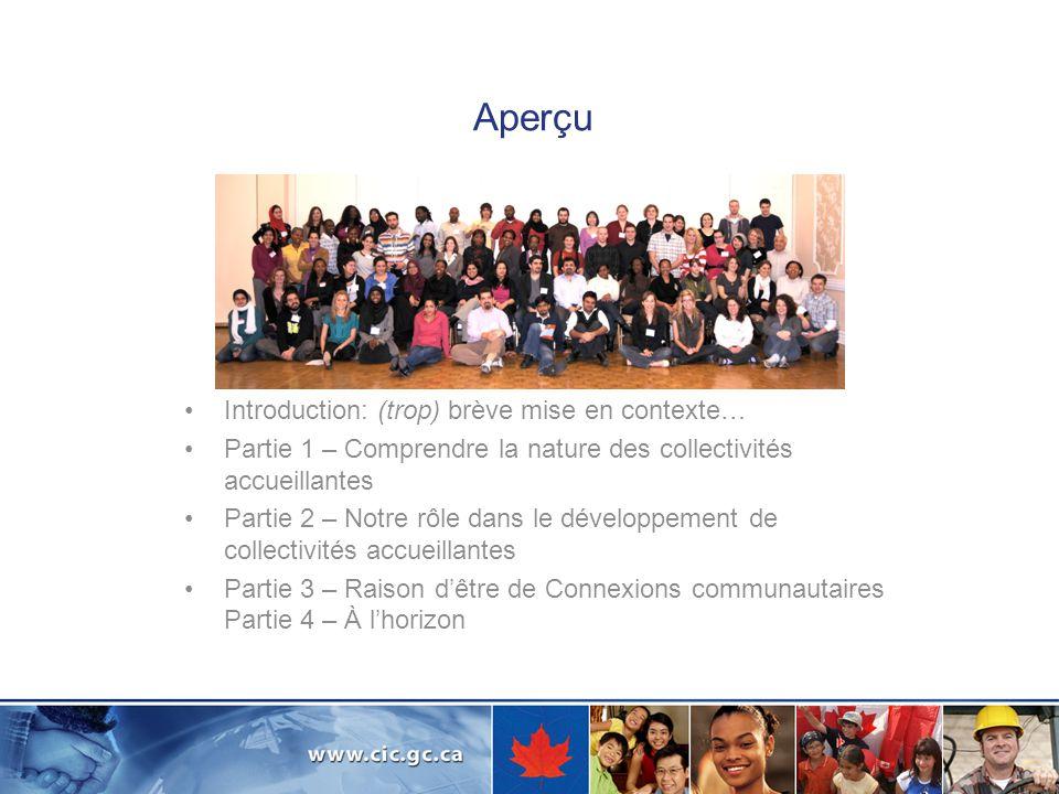Connexions communautaires Domaines de travail Créer des espaces et des collectivités accueillants.