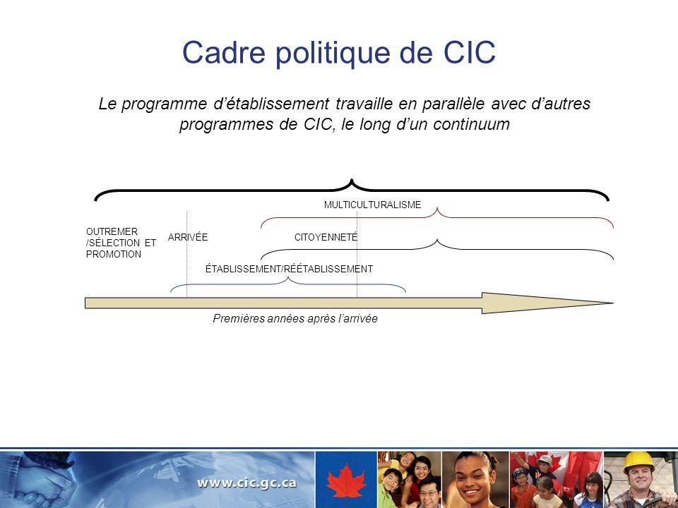 Vision La vision de CIC pour une intégration efficace suppose un engagement, avec des partenaires clés, pour offrir des programmes détablissement, dimmigration, de citoyenneté et de multiculturalisme de la plus grande qualité, lesquels seront efficaces et réceptifs aux besoins de la collectivité.