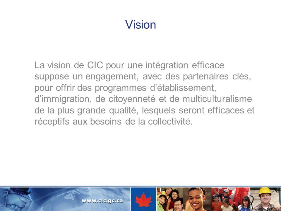 Partenaires provinciaux CIC est lun des nombreux acteurs qui offrent des programmes et des services à lappui de létablissement et de lintégration des nouveaux arrivants au Canada.