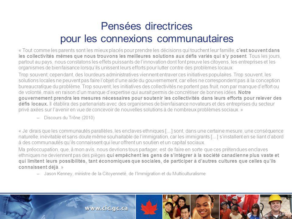 Connexions communautaires Résultats escomptés Être –Les nouveaux arrivants cernent leurs besoins et leurs objectifs personnels en matière dengagement social.