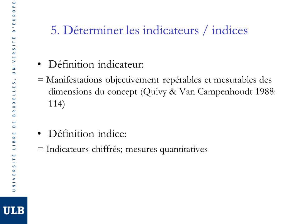 5. Déterminer les indicateurs / indices Définition indicateur: = Manifestations objectivement repérables et mesurables des dimensions du concept (Quiv