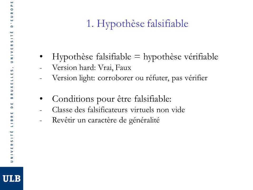 1. Hypothèse falsifiable Hypothèse falsifiable = hypothèse vérifiable -Version hard: Vrai, Faux -Version light: corroborer ou réfuter, pas vérifier Co