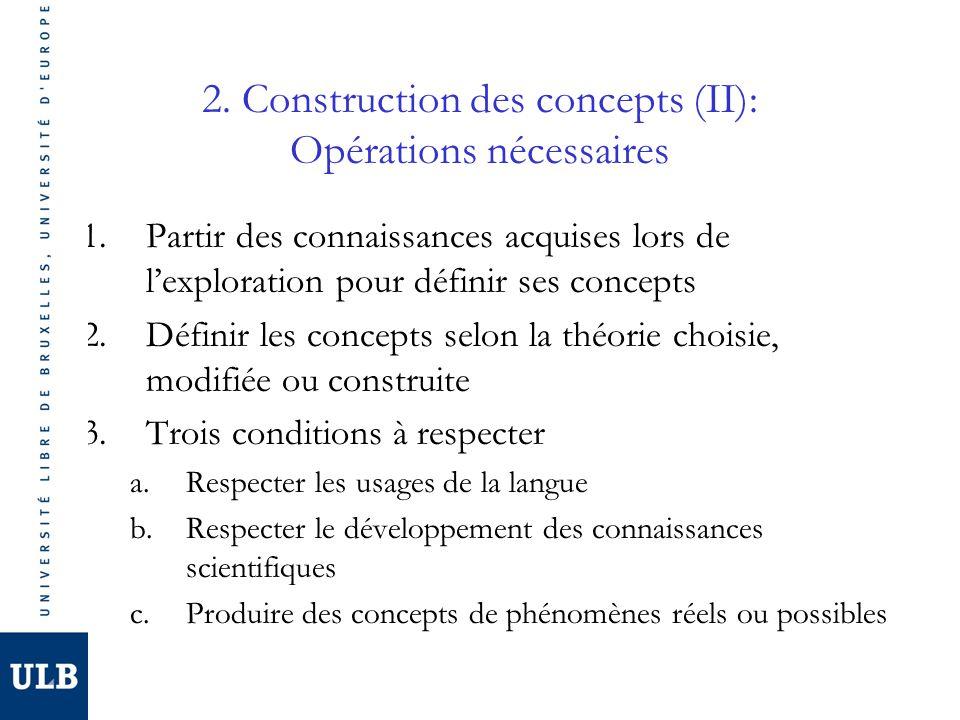 2. Construction des concepts (II): Opérations nécessaires 1.Partir des connaissances acquises lors de lexploration pour définir ses concepts 2.Définir