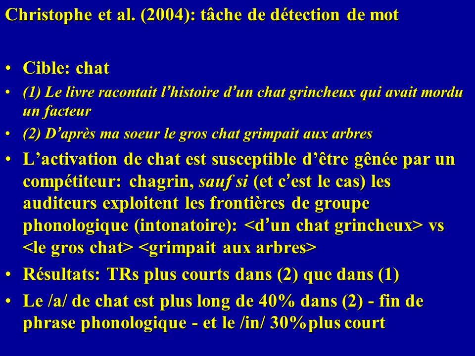 Christophe et al. (2004): tâche de détection de mot Cible: chatCible: chat (1) Le livre racontait l histoire d un chat grincheux qui avait mordu un fa