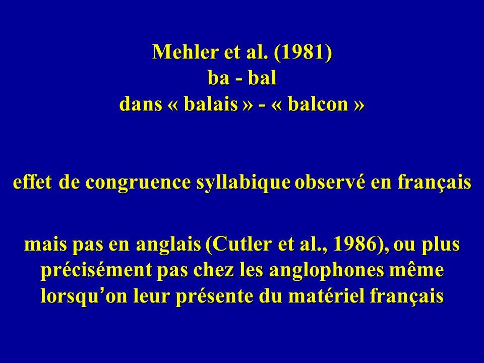 Mehler et al. (1981) ba - bal dans « balais » - « balcon » effet de congruence syllabique observé en français mais pas en anglais (Cutler et al., 1986