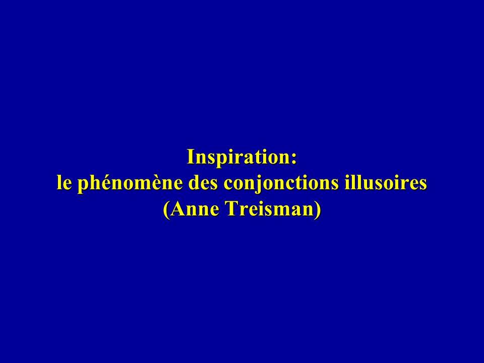 Inspiration: le phénomène des conjonctions illusoires (Anne Treisman)