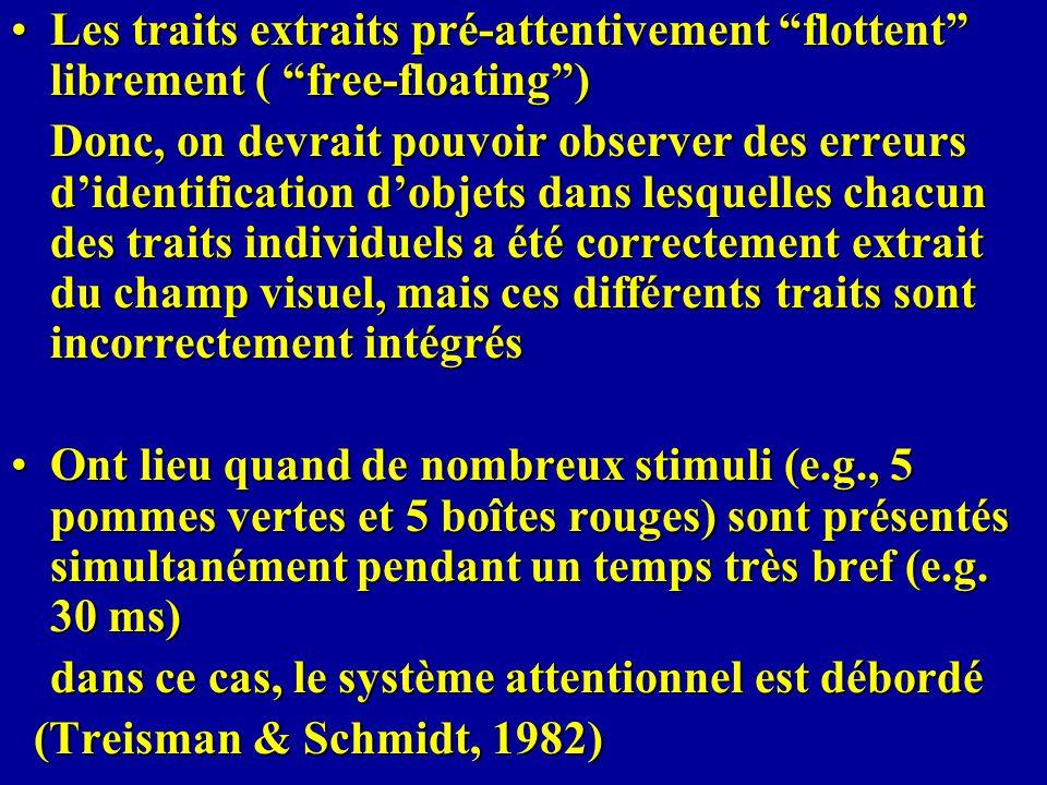 Les traits extraits pré-attentivement flottent librement ( free-floating)Les traits extraits pré-attentivement flottent librement ( free-floating) Don