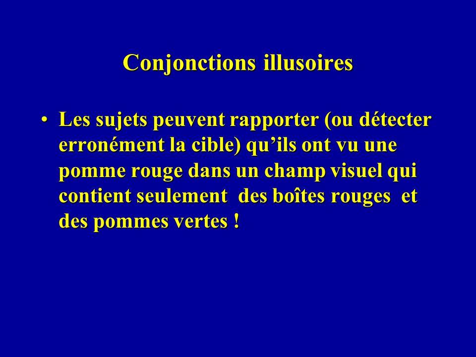 Conjonctions illusoires Les sujets peuvent rapporter (ou détecter erronément la cible) quils ont vu une pomme rouge dans un champ visuel qui contient