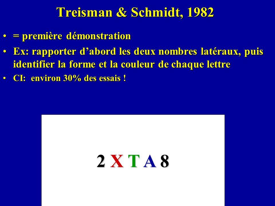 Treisman & Schmidt, 1982 = première démonstration= première démonstration Ex: rapporter dabord les deux nombres latéraux, puis identifier la forme et