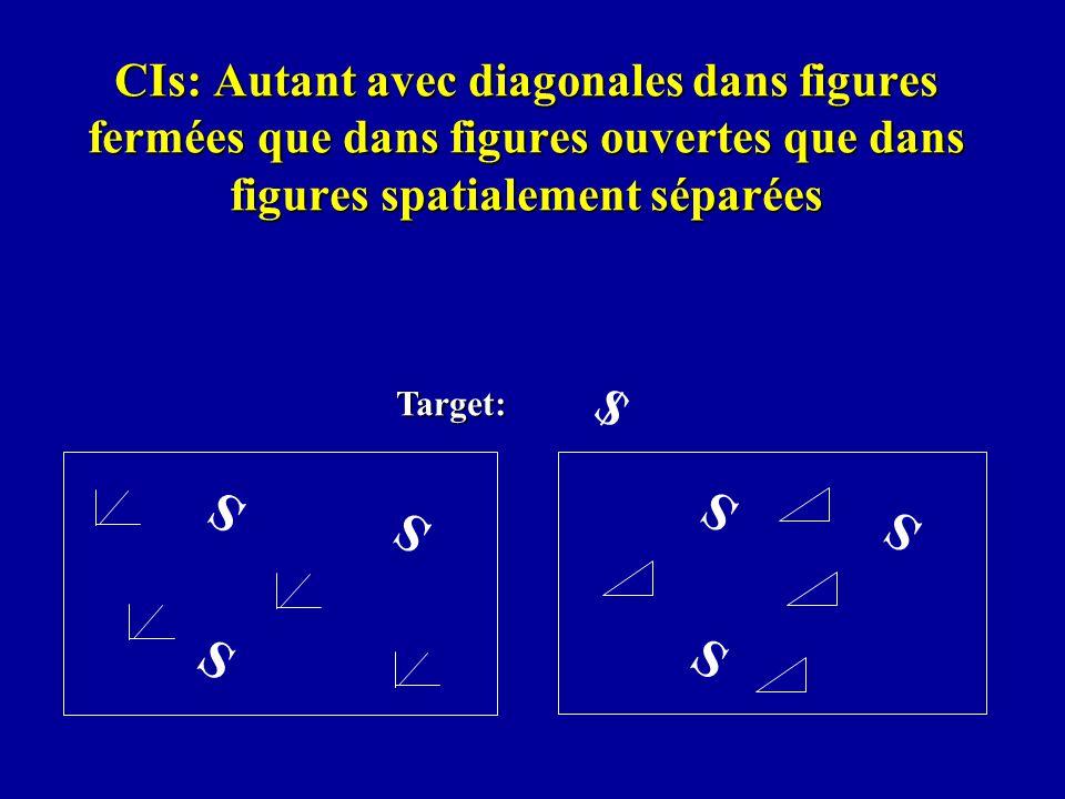 CIs: Autant avec diagonales dans figures fermées que dans figures ouvertes que dans figures spatialement séparées Target: $ S S S S S S