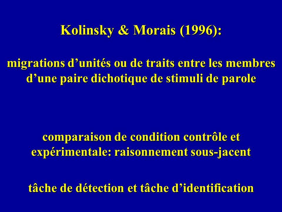 Kolinsky & Morais (1996): migrations dunités ou de traits entre les membres dune paire dichotique de stimuli de parole comparaison de condition contrô