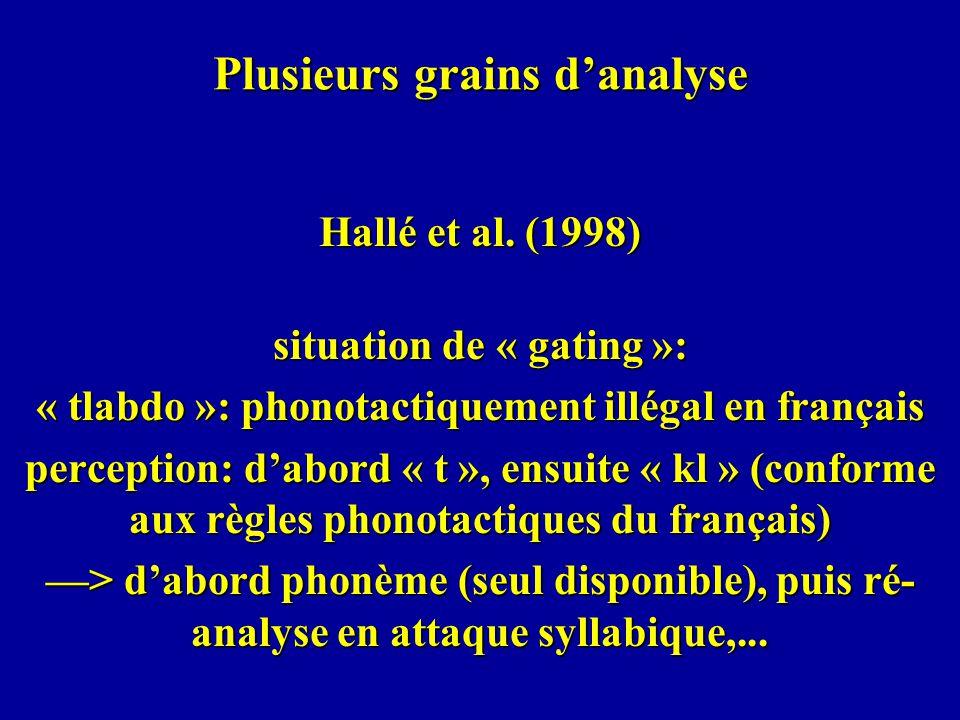 Plusieurs grains danalyse Hallé et al. (1998) situation de « gating »: « tlabdo »: phonotactiquement illégal en français perception: dabord « t », ens