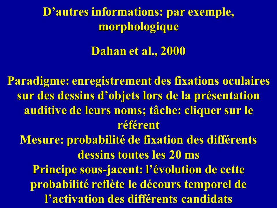 Dautres informations: par exemple, morphologique Dahan et al., 2000 Paradigme: enregistrement des fixations oculaires sur des dessins dobjets lors de