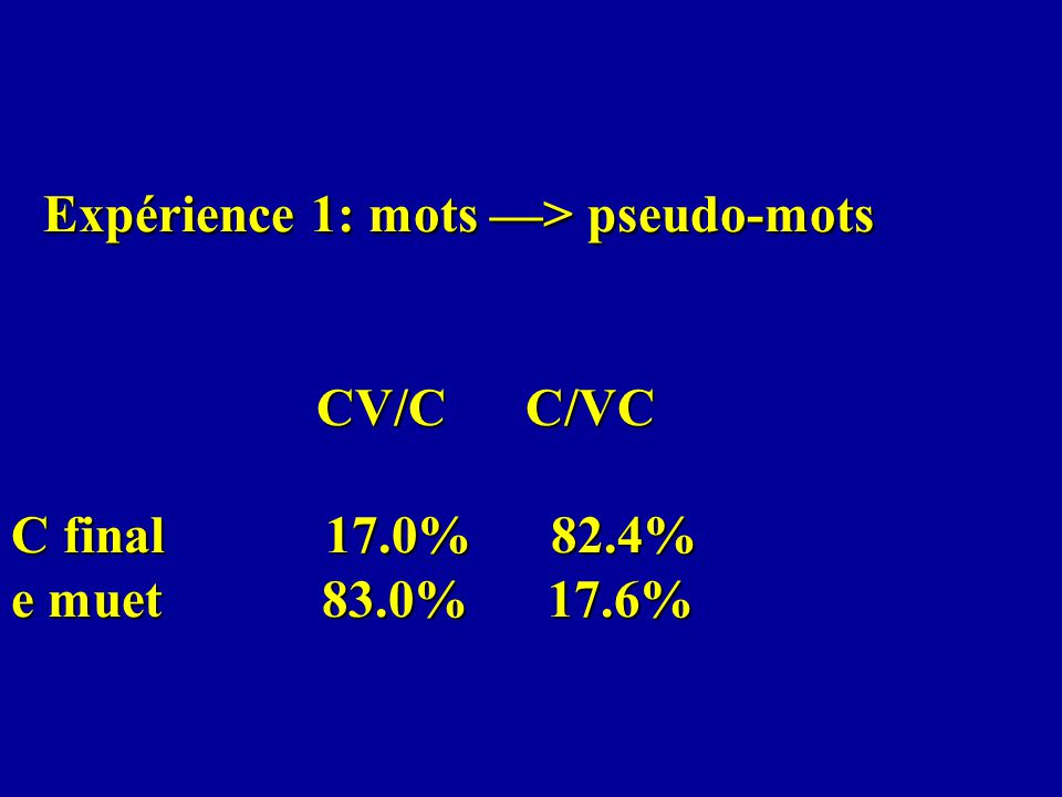 Expérience 1: mots > pseudo-mots CV/C C/VC C final 17.0% 82.4% e muet 83.0% 17.6%