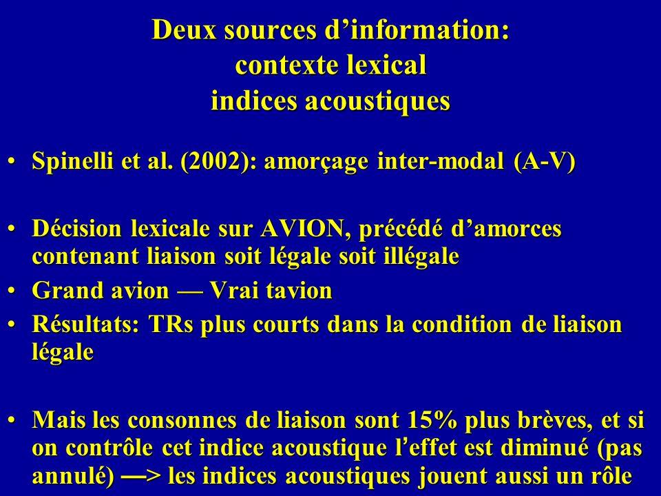 Deux sources dinformation: contexte lexical indices acoustiques Spinelli et al. (2002): amorçage inter-modal (A-V)Spinelli et al. (2002): amorçage int