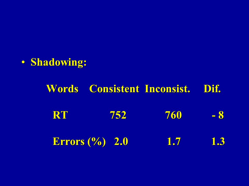 Shadowing: Words Consistent Inconsist.Dif.
