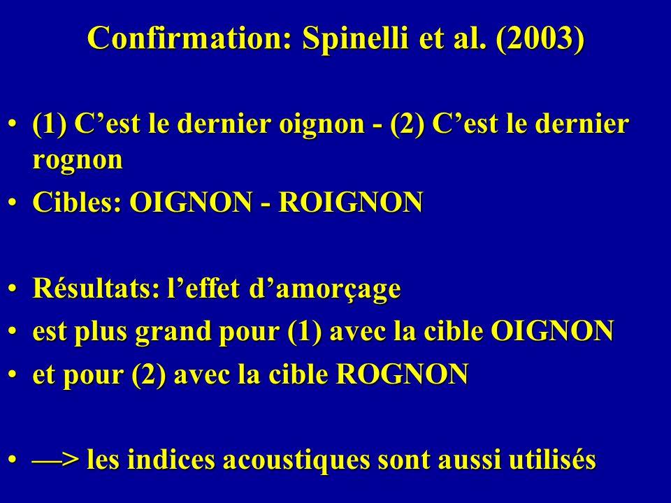 Confirmation: Spinelli et al. (2003) (1) Cest le dernier oignon - (2) Cest le dernier rognon(1) Cest le dernier oignon - (2) Cest le dernier rognon Ci