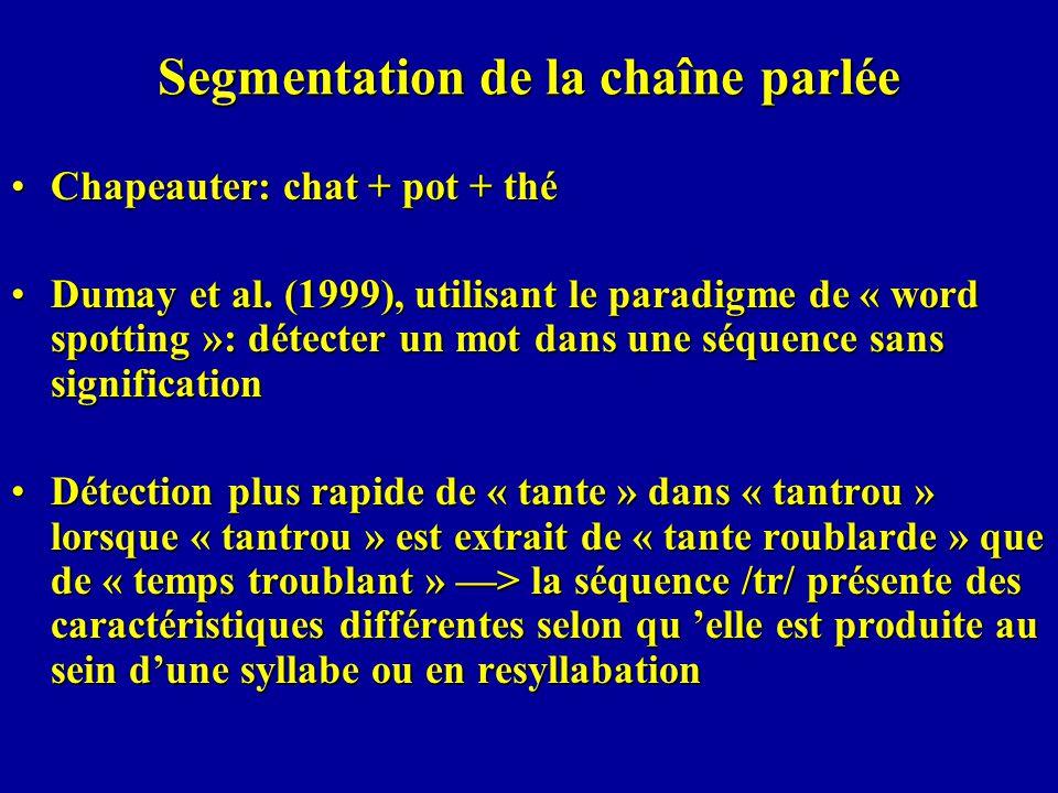 Segmentation de la chaîne parlée Chapeauter: chat + pot + théChapeauter: chat + pot + thé Dumay et al. (1999), utilisant le paradigme de « word spotti