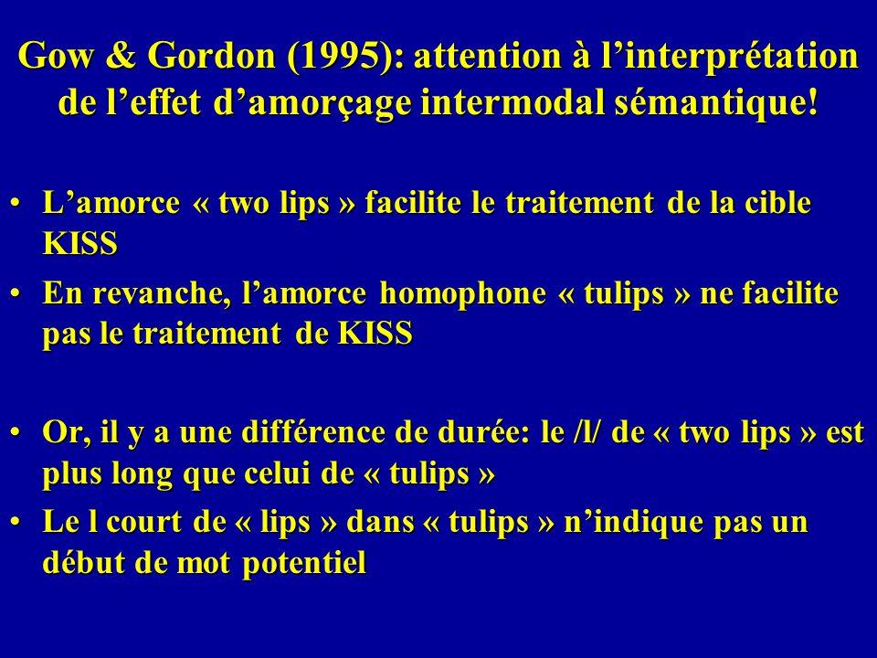 Gow & Gordon (1995): attention à linterprétation de leffet damorçage intermodal sémantique! Lamorce « two lips » facilite le traitement de la cible KI