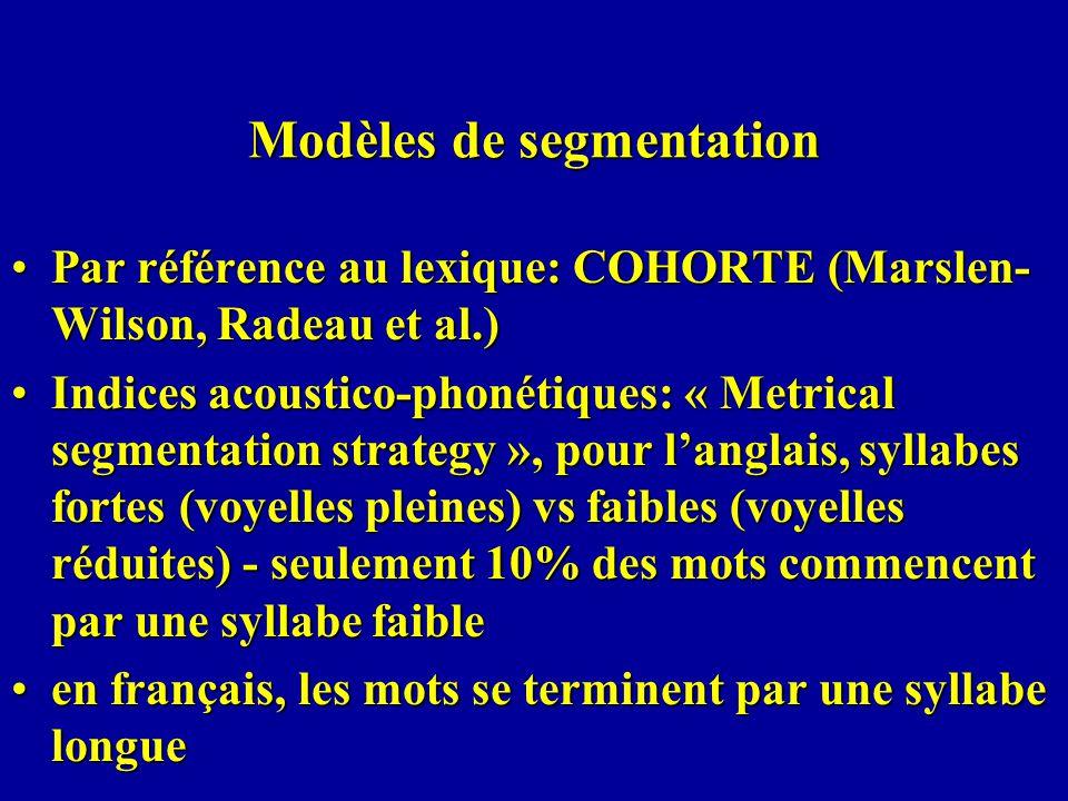 Modèles de segmentation Par référence au lexique: COHORTE (Marslen- Wilson, Radeau et al.)Par référence au lexique: COHORTE (Marslen- Wilson, Radeau et al.) Indices acoustico-phonétiques: « Metrical segmentation strategy », pour langlais, syllabes fortes (voyelles pleines) vs faibles (voyelles réduites) - seulement 10% des mots commencent par une syllabe faibleIndices acoustico-phonétiques: « Metrical segmentation strategy », pour langlais, syllabes fortes (voyelles pleines) vs faibles (voyelles réduites) - seulement 10% des mots commencent par une syllabe faible en français, les mots se terminent par une syllabe longueen français, les mots se terminent par une syllabe longue