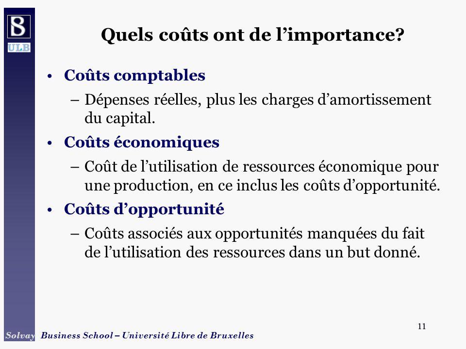 11 Solvay Business School – Université Libre de Bruxelles 11 Quels coûts ont de limportance.