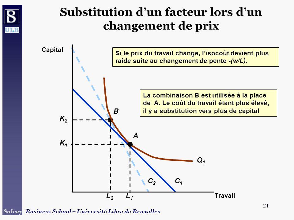 21 Solvay Business School – Université Libre de Bruxelles 21 Substitution dun facteur lors dun changement de prix C2C2 La combinaison B est utilisée à la place de A.