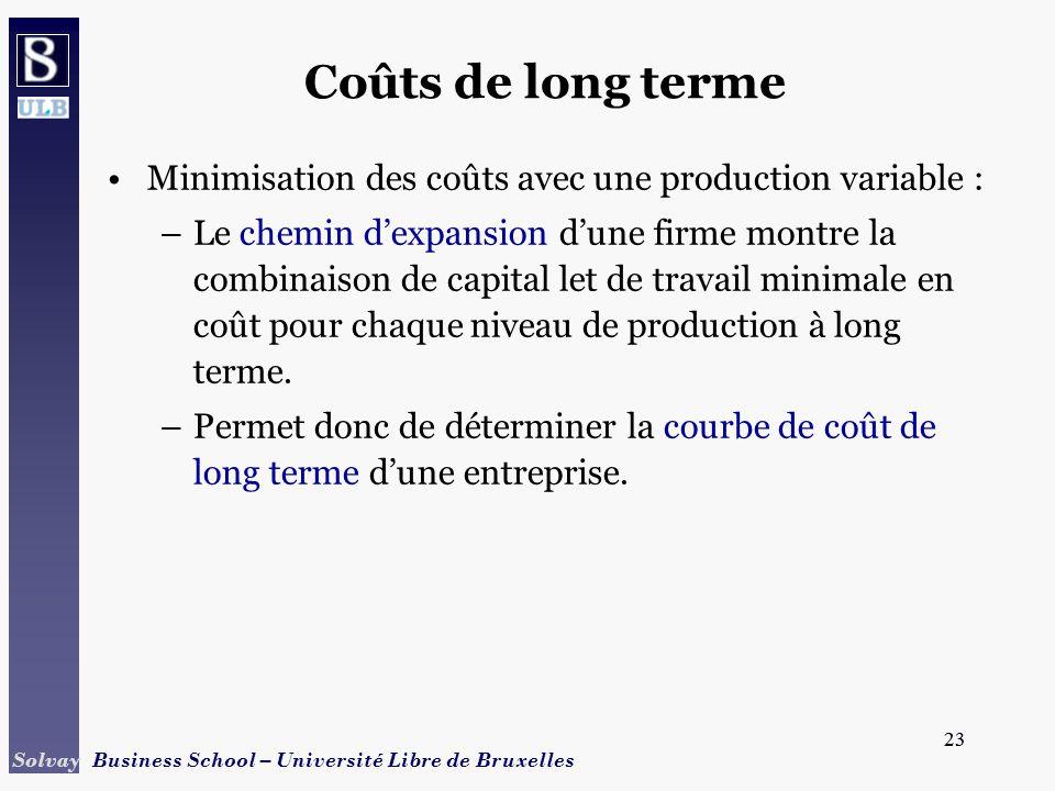 23 Solvay Business School – Université Libre de Bruxelles 23 Coûts de long terme Minimisation des coûts avec une production variable : –Le chemin dexpansion dune firme montre la combinaison de capital let de travail minimale en coût pour chaque niveau de production à long terme.